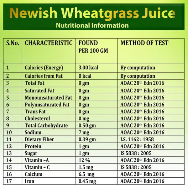 Newish wheatgrass juice